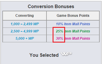 conversion bonus