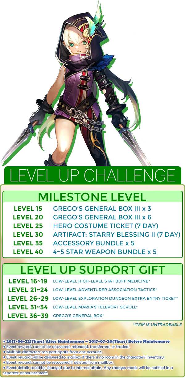 July Level Up Challenge