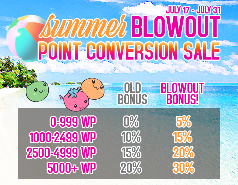 WP Point Conversion Sale