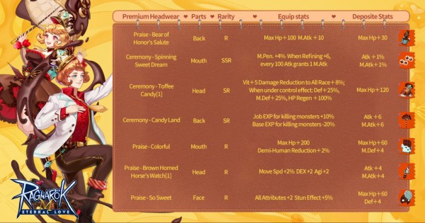 ROM Chocolate Factory Stats